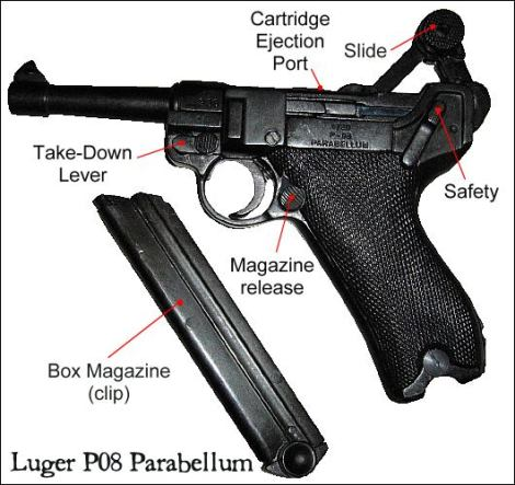 Luger P08 Parabellem basic diagram