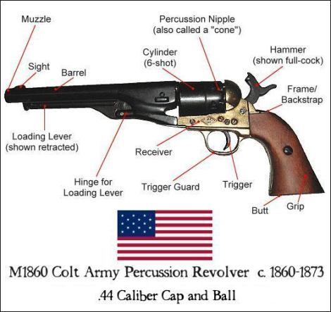 1860 Army Colt Percussion Revolver basic diagram